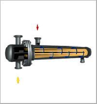 Heat Exchangers 02