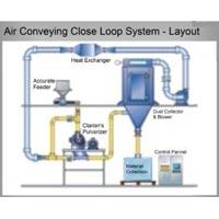 Air Conveying Close Loop System Layout