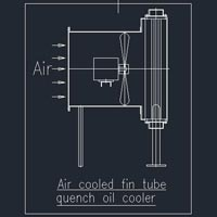 Air Cooled Fin Tube Quench Oil Cooler