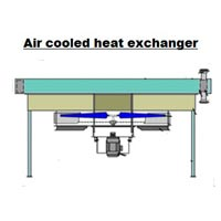 Air Cooled Heat Exchanger Designing