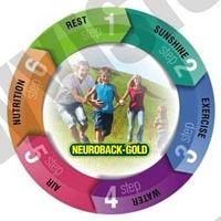 Neuroback-Gold Capsules