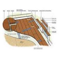 Floating Floor 02