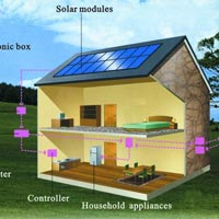 Solar power system Manufacturers