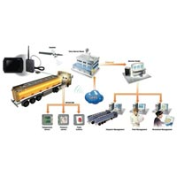 Vehicle Tracking System Installation 04