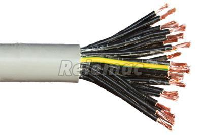 Control Cables Manufacturers