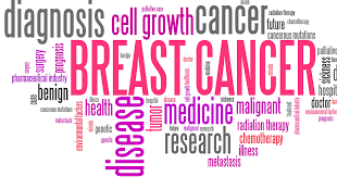 Non-Invasive Diagnosis and Treatment for Breast Cancer