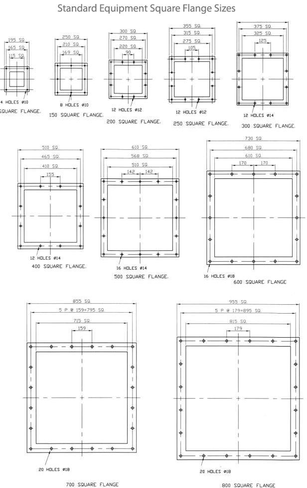 Square Flanges Specification & Graph