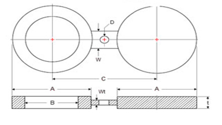 Spectacle Blind Flanges Specification & Graph