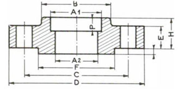 Socket Weld Flanges Dimensions