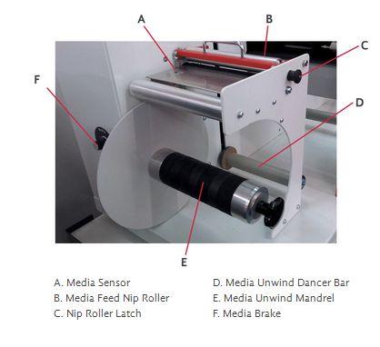 Machine Overview 2