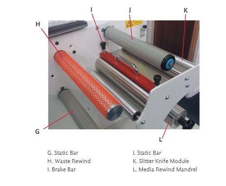 Machine Overview 3