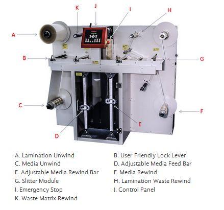 Machine Overview