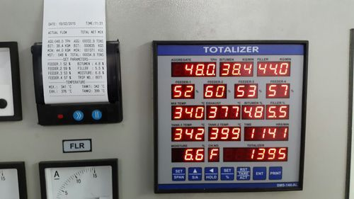 Digital Flow Rate Indicator Totalizer