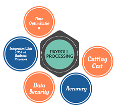 Payroll Designing & Processing Services