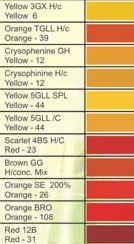 Sunfast Non Benzidine Direct Dyes