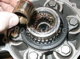 Bearing Repair and Refurbishment