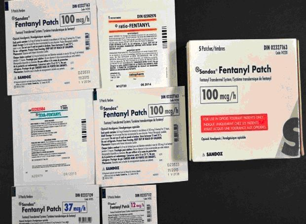 Fentanyl Patches