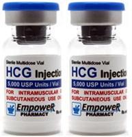 HCG Injection