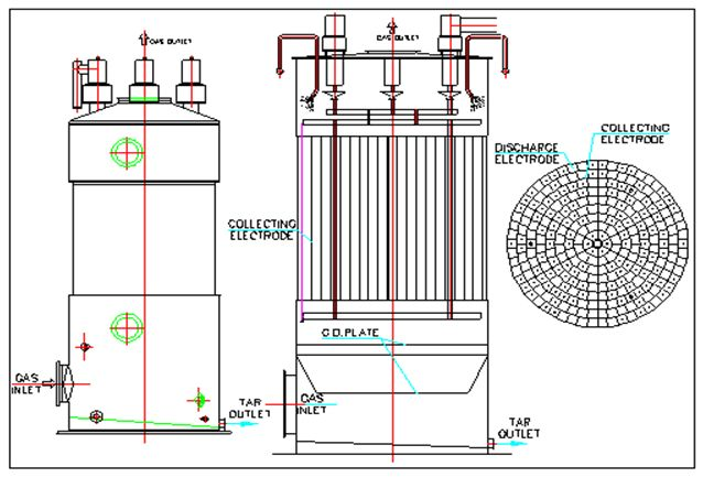 Electrostatic Tar Precipitator Graph