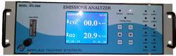 Online SO2 Stack Gas Analyzer