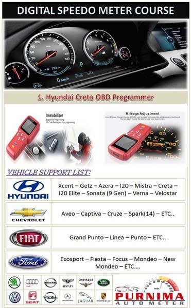 Odometer Repairing Tools 02