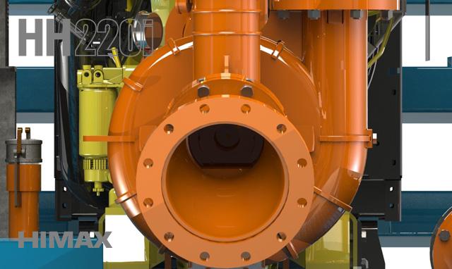 HH220i Himax High Head Pump 02