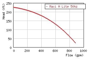Graph Image 02
