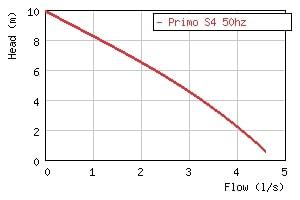 Graph Image 01