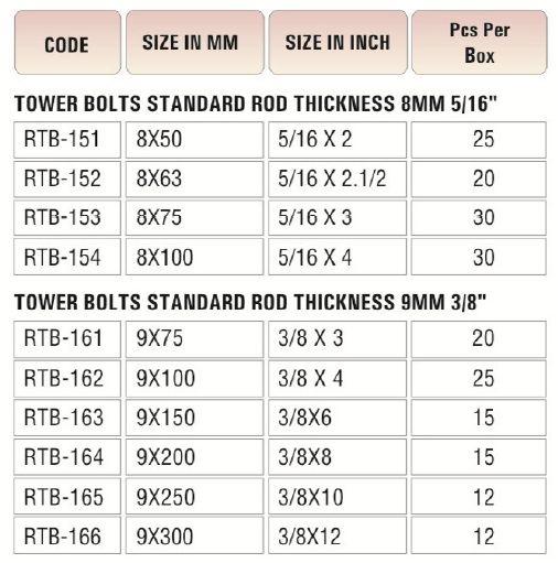 Brass Tower Bolt Standard Specifications