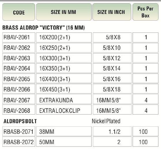 Victory Brass Aldrop Specifications