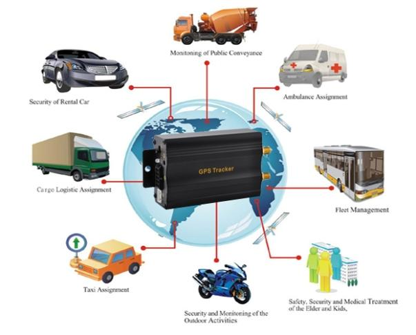 GPS Vehicle Tracking System Manufacturer Supplier in Nanded India