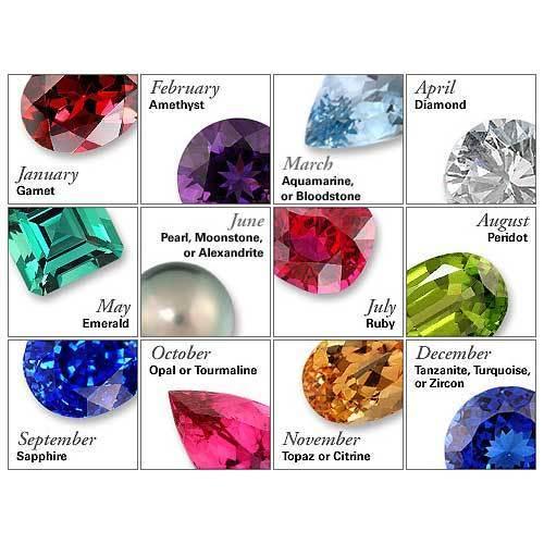Free Gemstone Consultation