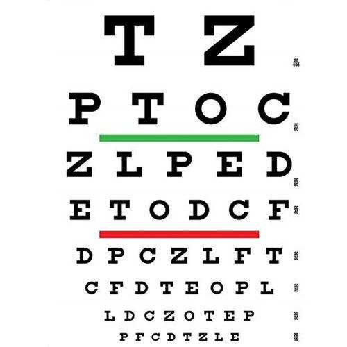 Optometric Eye Chart