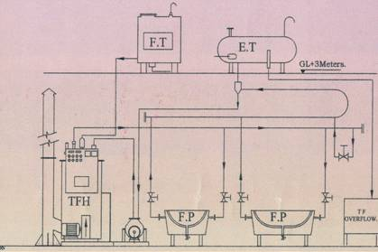 Project Installation Drawing For Centralised Snacks Frying System