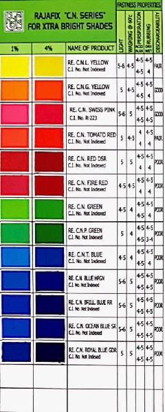 Reactive CN Series Dyes