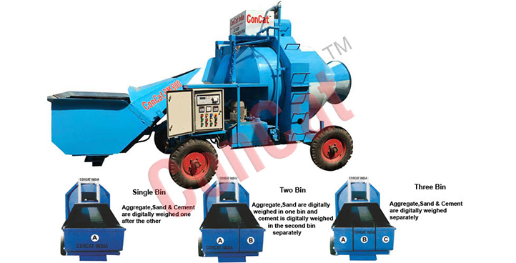RM Series Concrete Mini Mobile Batcing & Mixing Plant