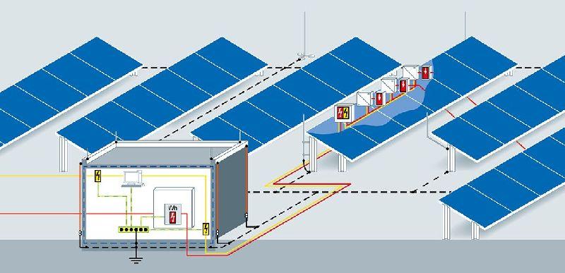 Distributed Inverter
