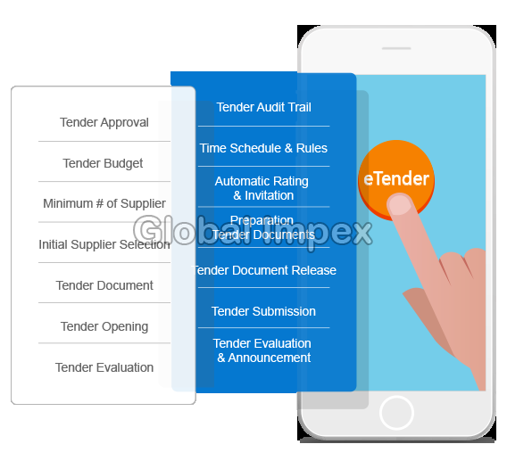 E Purchase Tender  Software