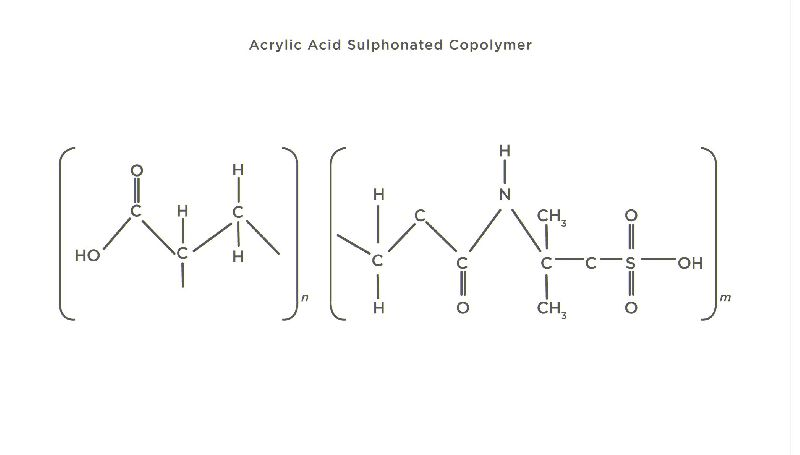 Acrylic Acid Sulphonated Co Polymer