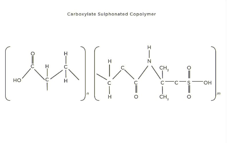 Carboxylate Sulphonated Copolymer For Coating