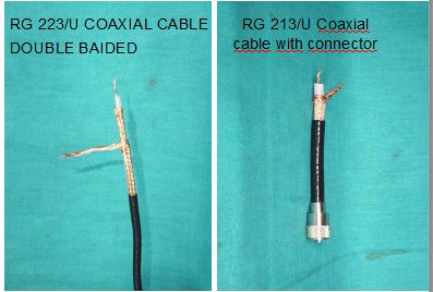 Coaxial Cable 02