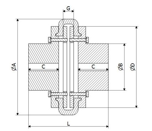 Graph (Tyre Coupling 70-120)
