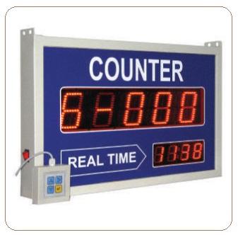 Digital Counter Display