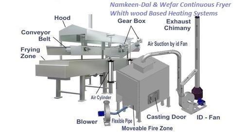 Multipurpose Fryer Machine