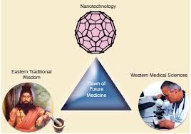Herbal Nano Medicine