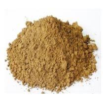 Hafnium Nitride Powder