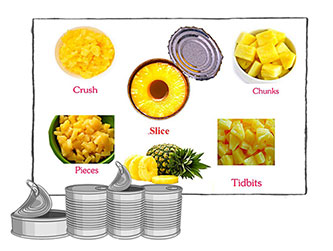 Canned Pineapple Products