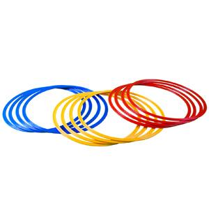 Speed Rings