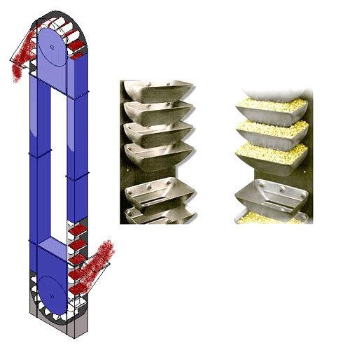 Elevator Rubber Belt
