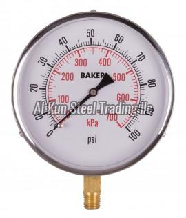 Industrial Gauges